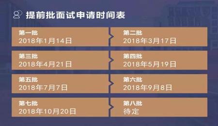 2019浙大EMBA第一批提前批面试在线预约中