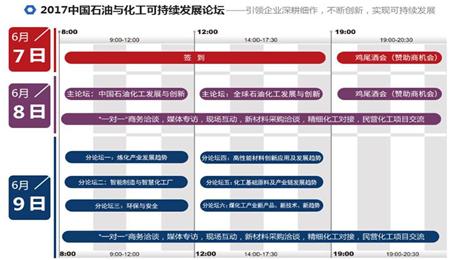 华东理工大学EMBA第三届中国石油与化工可持续发展论坛预告