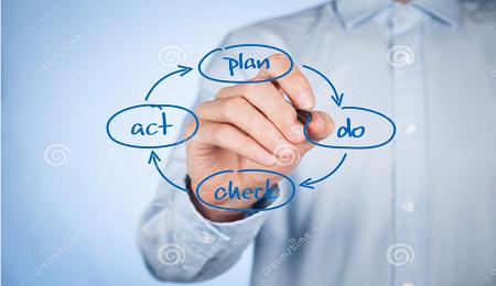 【西北大学EMBA关注】战略规划能为企业带来回报吗?
