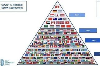 英国智库公布最新全球防疫排名,新加坡位列第四