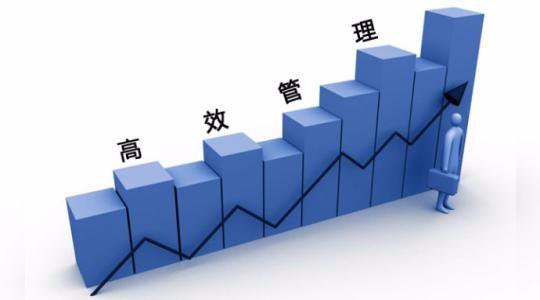 EMBA管理知识:如何进行企业战略管理