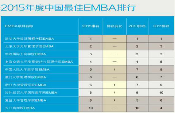 中国EMBA排行.jpg