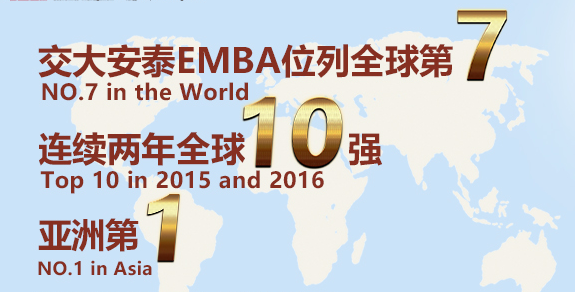 上海交通大学EMBA项目排榜