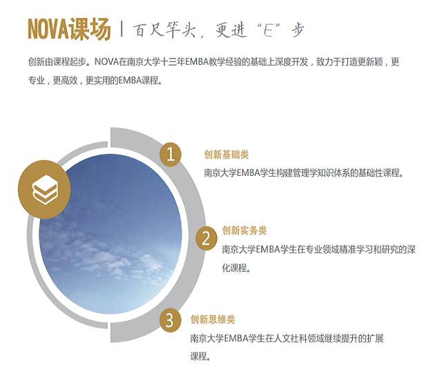 南京大学NOVA-EMBA创新项目特色模块