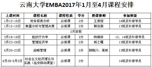 云南大学EMBA2017年1月至4月课程安排,云南大学EMBA