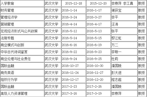 武汉大学EMBA2016-2017年2015级课程安排,武汉大学EMBA