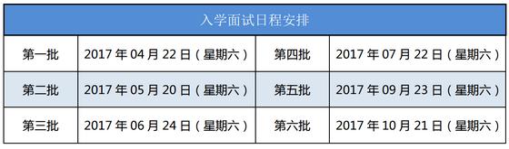上海交通大学EMBA入学考试日程安排