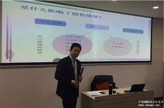 南开大学EMBA吕峰教授讲课