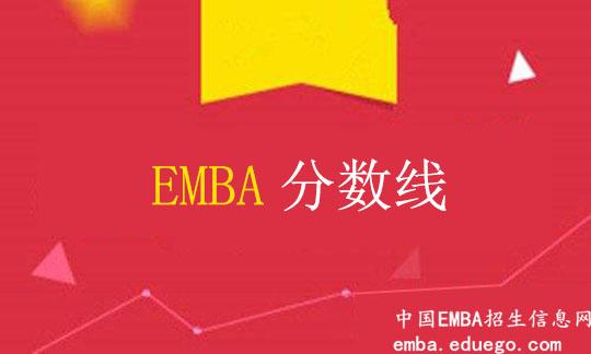 EMBA分数线