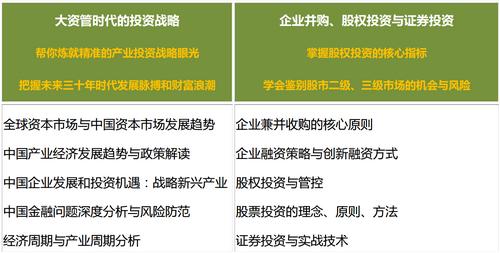 中山大学总裁班课程安排1