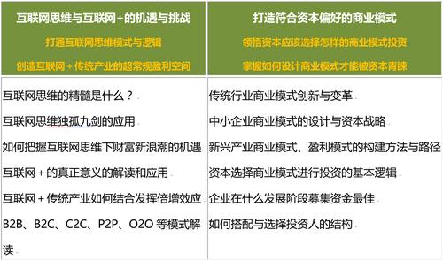 中山大学总裁班课程安排3