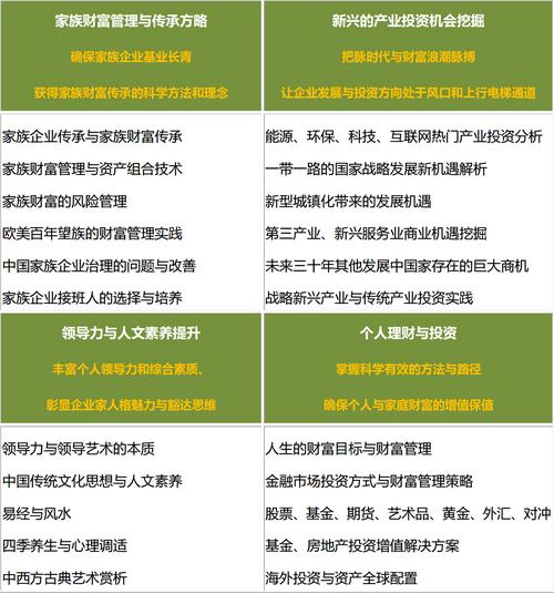 中山大学总裁班课程安排4