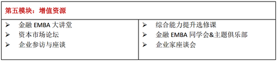 中国人民大学高级研修班课程第四模块