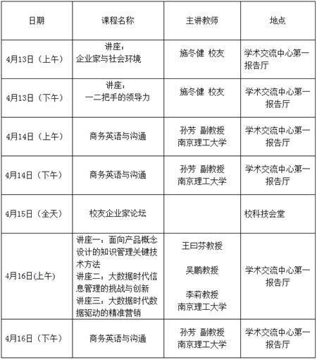 南京理工大学EMBA2015级/2016级4月份课表,南京理工大学EMBA