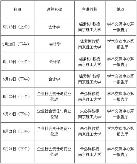 南京理工大学EMBA2016级5月课表,南京理工大学EMBA