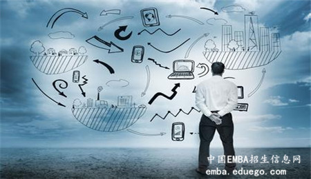 学习复旦大学EMBA的四大理由,复旦大学EMBA,EMBA