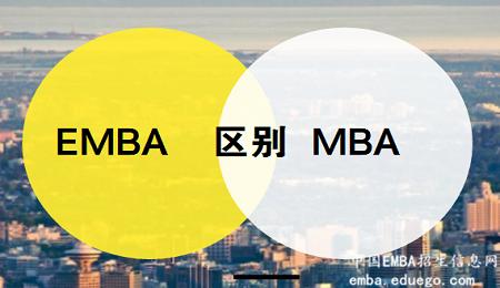 如何区别EMBA和MBA