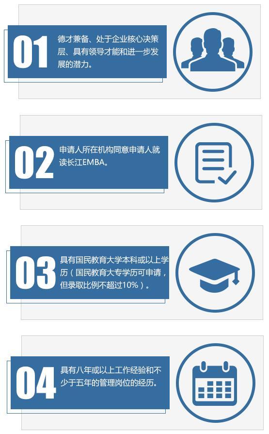 长江商学院EMBA申请条件