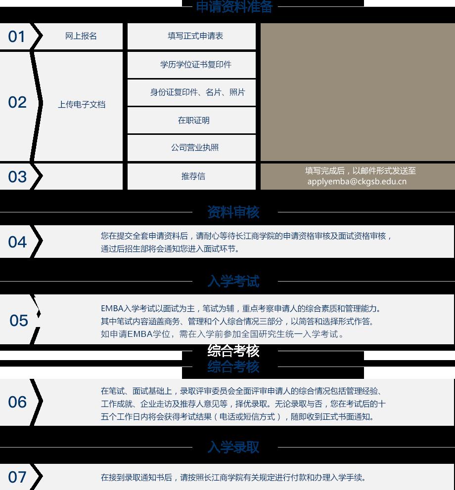 长江商学院EMBA报考流程