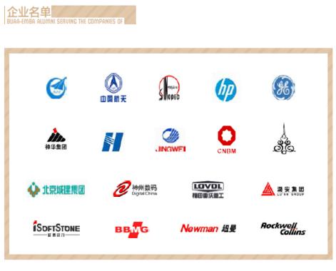 北航EMBA学员部分企业名单