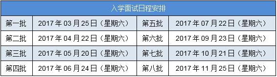 上海交大EMBA面试入学安排