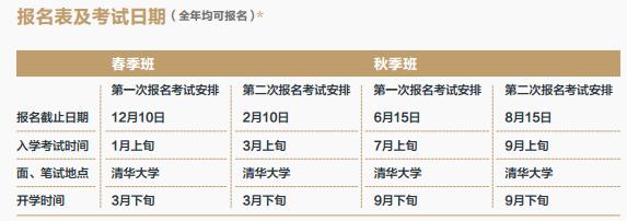 清华经管EMBA报名考试日期