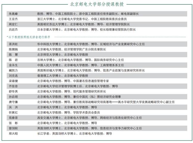 北京邮电大学EMBA部分授课教授