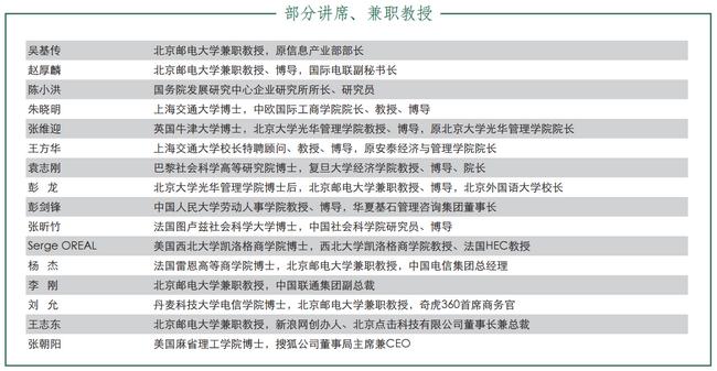 北京邮电大学EMBA兼职教授