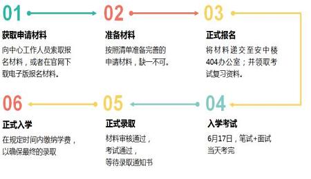 南京大学国际EMBA