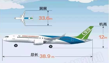 """浙大EMBA将举行走进""""西子航空""""活动"""