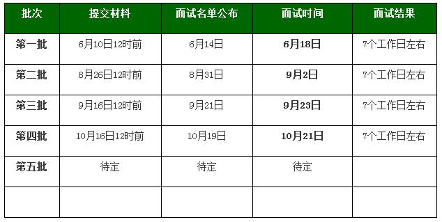 北京理工大学EMBA项目2018年提前面试安排