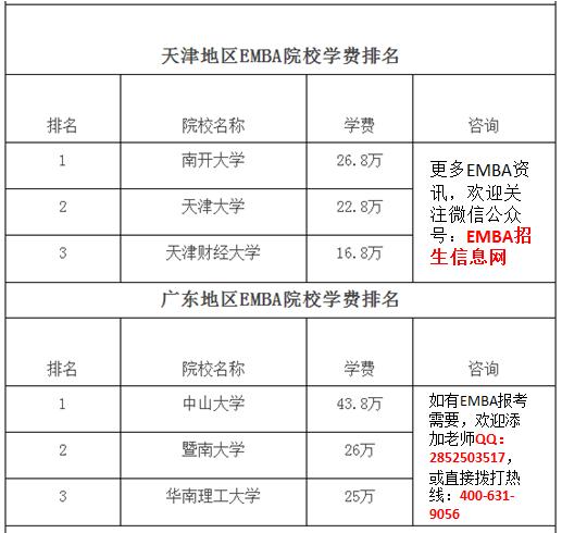 天津地区EMBA学费排名.png