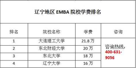 2017辽宁地区EMBA学费一览表