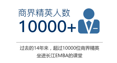 2018长江商学院EMBA入学条件
