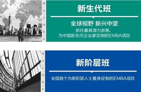 2018级浙大EMBA招生事项及流程通知