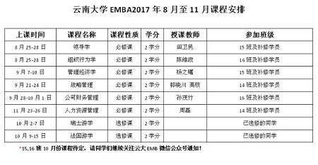 2017云南大学EMBA课程安排(8月-11月)