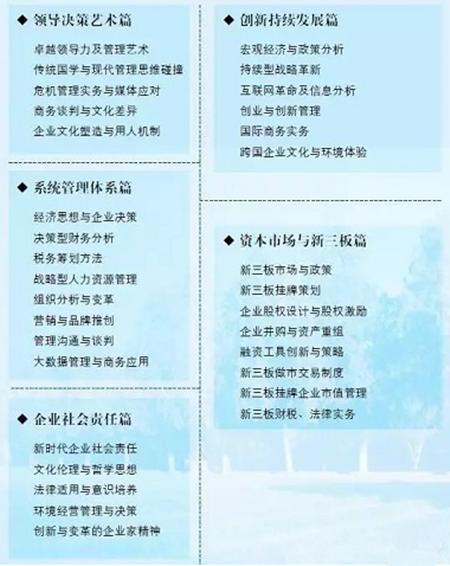 北京科技大学EMBA招生简章