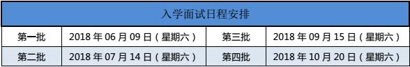 上海交通大学EMBA入学面试安排