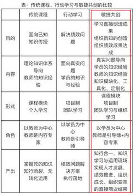 华东理工大学EMBA论坛