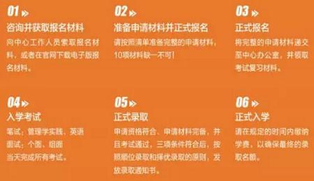 南京大学国际EMBA招生