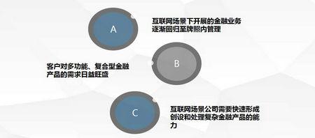 长江商学院EMBA30期5班第六期思享会