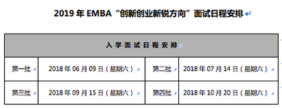 """2019年入学EMBA安排""""创新创业新锐方向""""面试日程安排"""