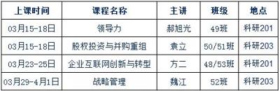 对外经贸EMBA课程安排