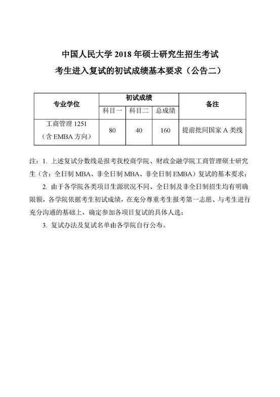 中国人民大学2018年硕士研究生招生考试考生进入复试的初试成绩基本要求(公告二)