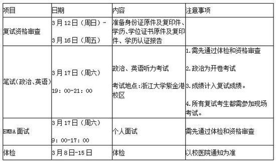 浙江大学EMBA复试工作安排