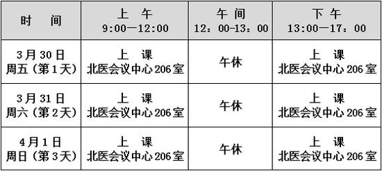 东北财经大学EMBA课程通知