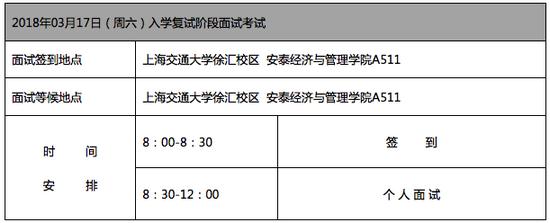 上海交通大学EMBA复试面试安排