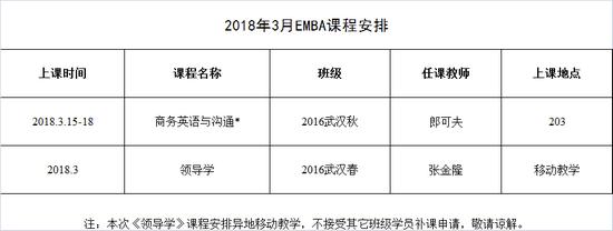 华中科技大学EMBA课程安排