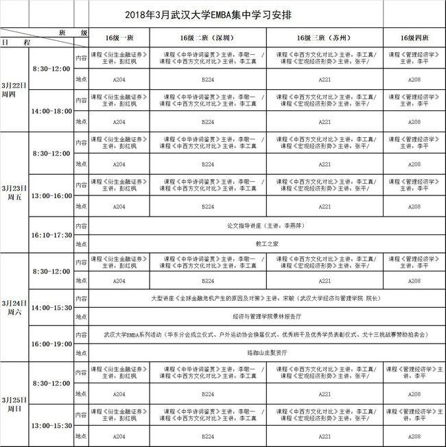武汉大学EMBA集中学习安排