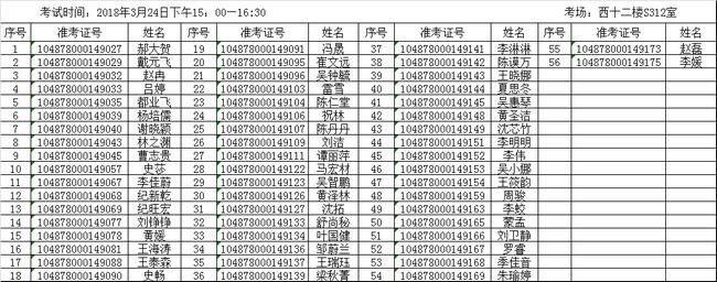 华中科技大学EMBA政治理论复试考场安排